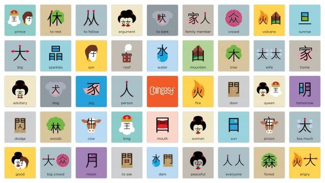 ChinesePictogram