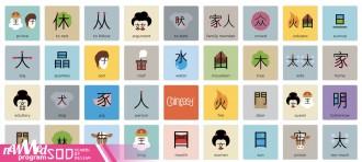 Piktogram Untuk Huruf Kanji China