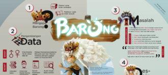 BARONG – LEGENDA PERTARUNGAN ABADI