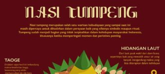 Tugas Before After Komputer Grafis II karya Sandra Dewi Manasye